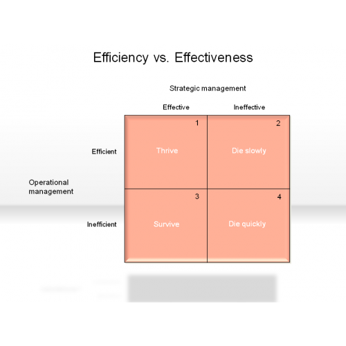 effectiveness and efficiency hr While the quest for effectiveness is critical, it is equally important that many organizations simultaneously need to focus on increased efficiency this is based on the premise that an hr.