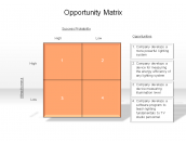 Opportunity Matrix
