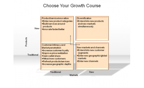 Choose Your Growth Course