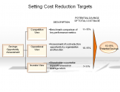 Setting Cost Reduction Targets