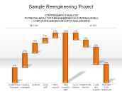 Sample Reengineering Project