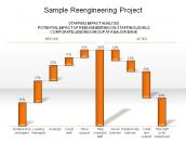 Sample Reengineering Project