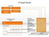 A Target Model