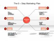 The 6 - Step Marketing Plan