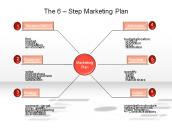 The 6 - Step Marketing Plan