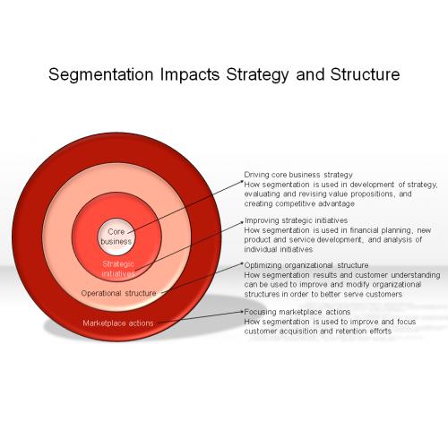 market customization market segmentation targeting and positioning pdf