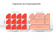Segments and Supersegments
