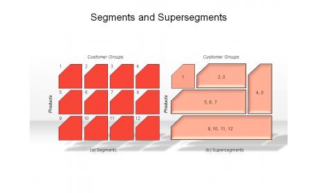 Segments and Supersegments