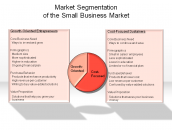 Market Segmentation of the Small Business Market