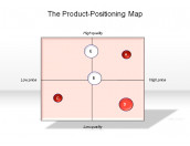 The Product-Positioning Map