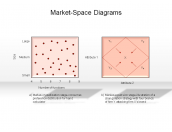 Market-Space Diagrams