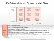 Portfolio Analysis and Strategic Market Plans