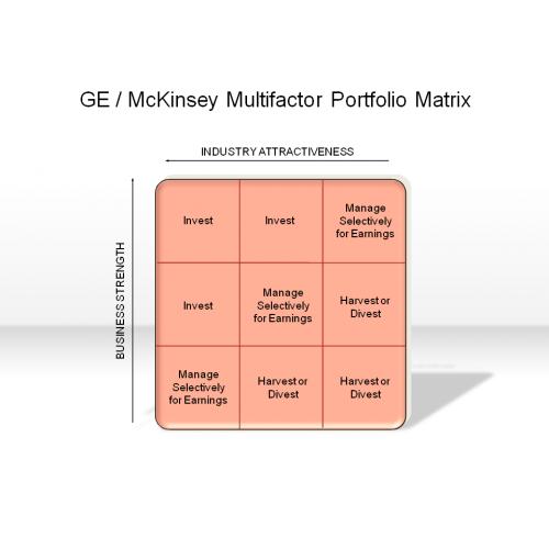 ge multifactor matrix