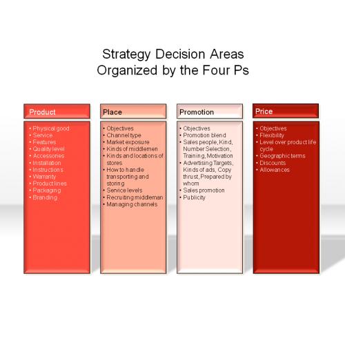 data models and decisions bertsimas pdf