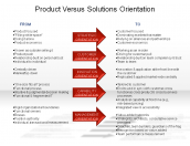 Product Versus Solutions Orientation