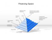 Financing Space