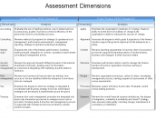 Assessment Dimensions