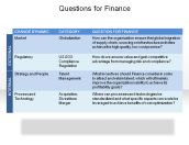 Questions for Finance