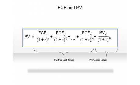 FCF and PV