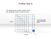 Portfolio Risk III