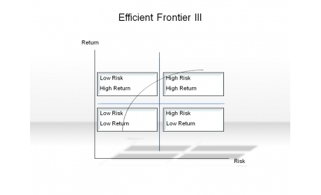 Efficient Frontier III