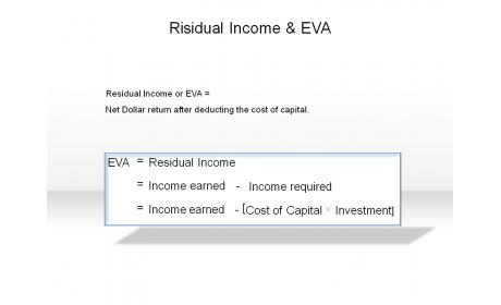 Risidual Income & EVA