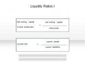 Liquidity Ratios I