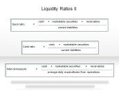 Liquidity Ratios II