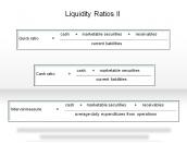 Liquidity Ratios II