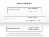 Efficiency Ratios II