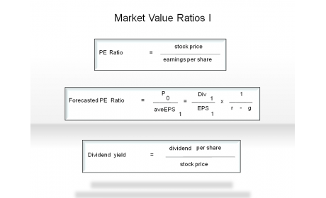 Market Value Ratios I