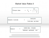 Market Value Ratios II