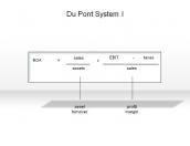 Du Pont System I
