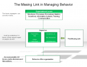 The Missing Link in Managing Behavior