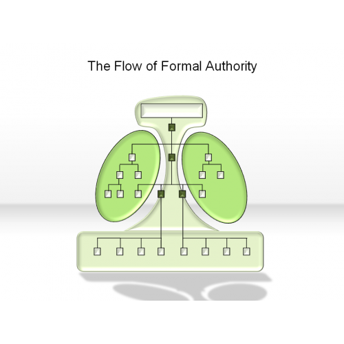 formal authority Title: formal and real authority in organizations created date: 20160731202035z.