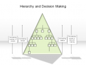 Hierarchy and Decision Making