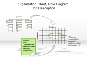 Organization Chart, Role Diagramm, Job Description