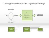 Contingency Framework for Organization Design