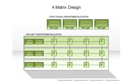 A Matrix Design
