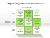 Designs for Organizational Entrepreneurship