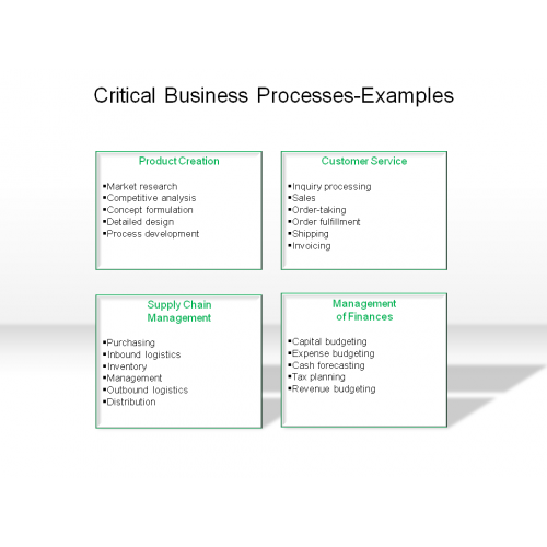 business processes of vapiano Actual: co managing director en anewlytics, co-founder and director en anewlytics, director en anew e-business distribution, ca anterior: sales manager en alcatel.