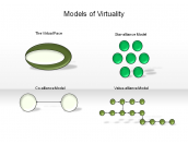 Models of Virtuality
