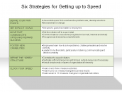 Six Strategies for Getting up to Speed
