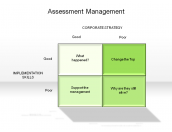 Assessment Management