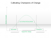 Cultivating Champions of Change