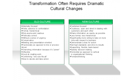 Transformation Often Requires Dramatic Cultural Changes