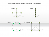 Small Group Communication Networks