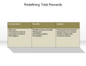 Redefining Total Rewards