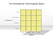 Two-Dimensional Technological Space