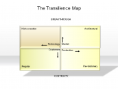 The Transilience Map